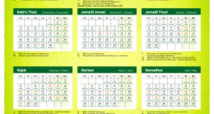 1441 Hijri Islamic Calendar – September 2019 – August 2020